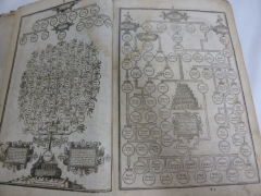 17th Century Geneva Breeches Bible £800